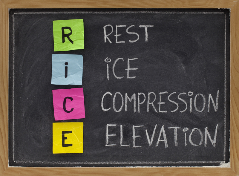 Rest, Ice, Compress, Elevate